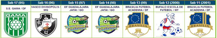 6ª Copa Águas Thermais de Futebol de Jataí GO - 11 a 17 de Julho de ... 354b501cacc44